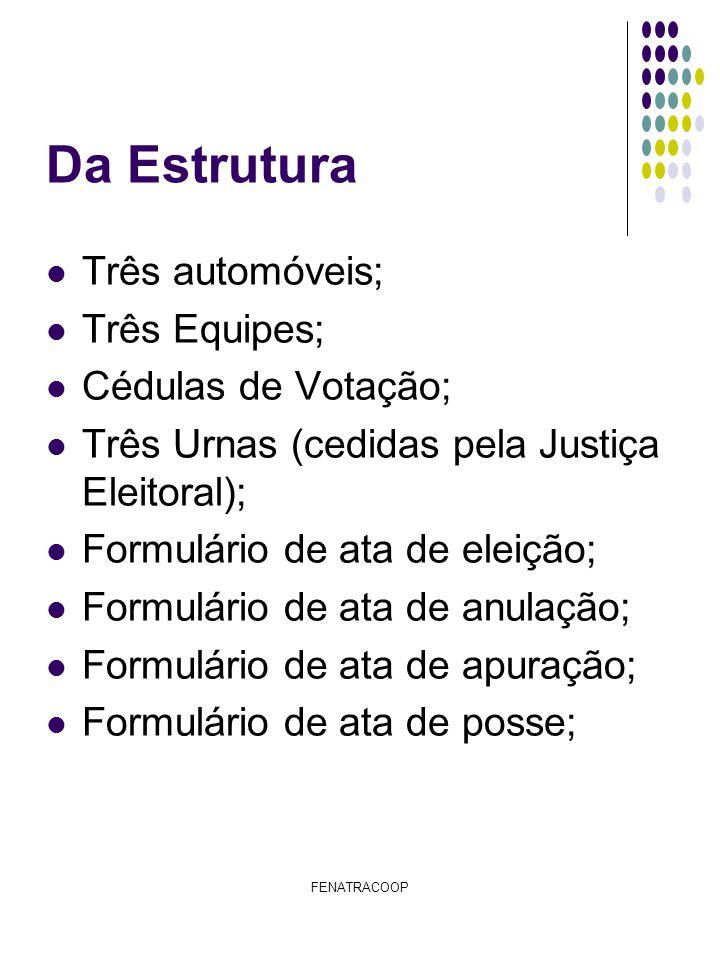 Da Estrutura Três automóveis; Três Equipes; Cédulas de Votação;