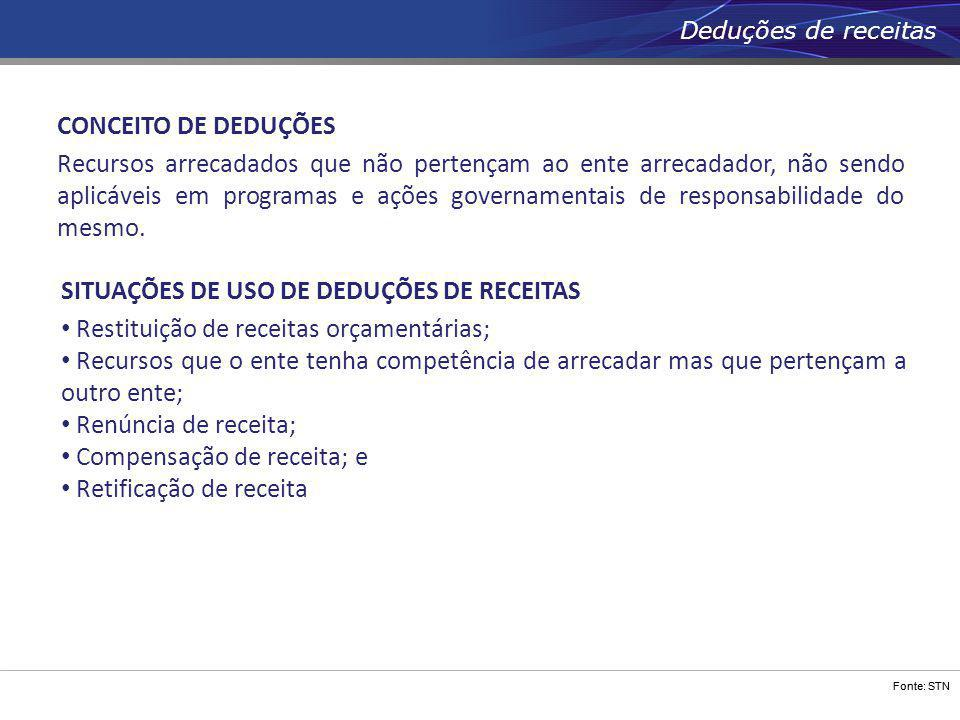 SITUAÇÕES DE USO DE DEDUÇÕES DE RECEITAS