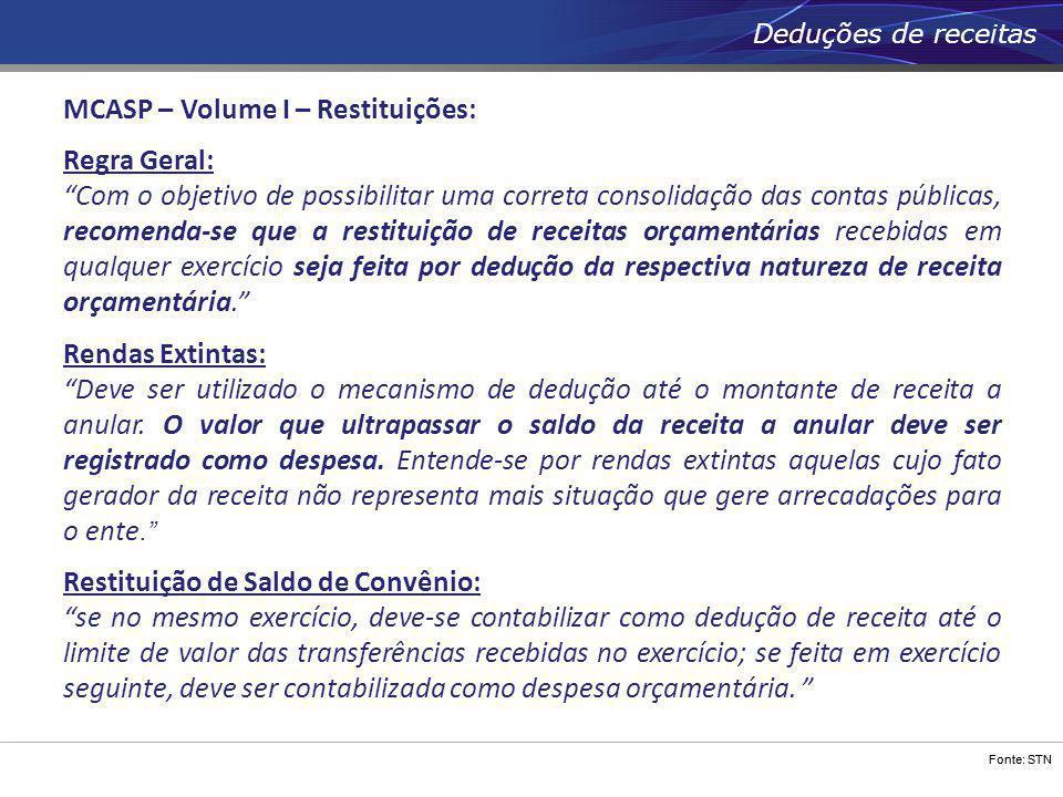MCASP – Volume I – Restituições: Regra Geral: