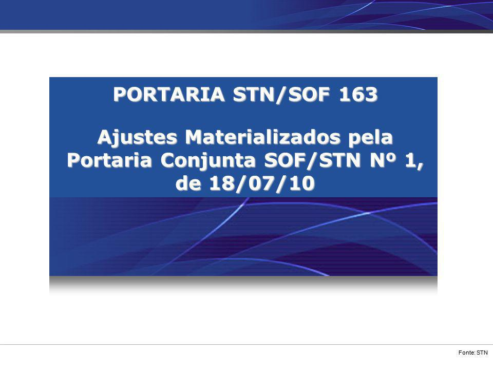 PORTARIA STN/SOF 163 Ajustes Materializados pela Portaria Conjunta SOF/STN Nº 1, de 18/07/10