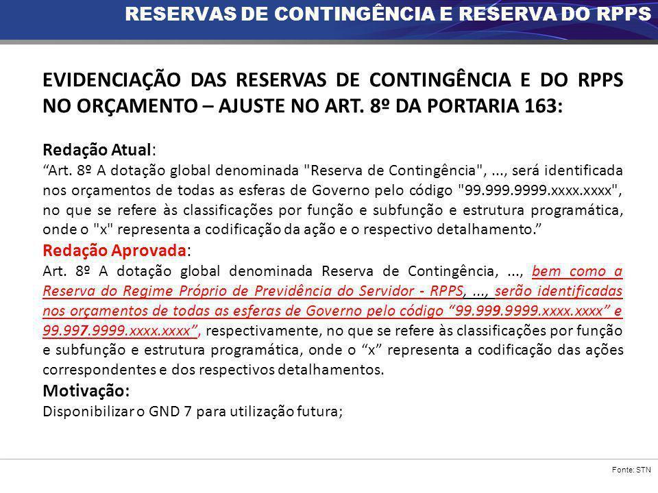 RESERVAS DE CONTINGÊNCIA E RESERVA DO RPPS