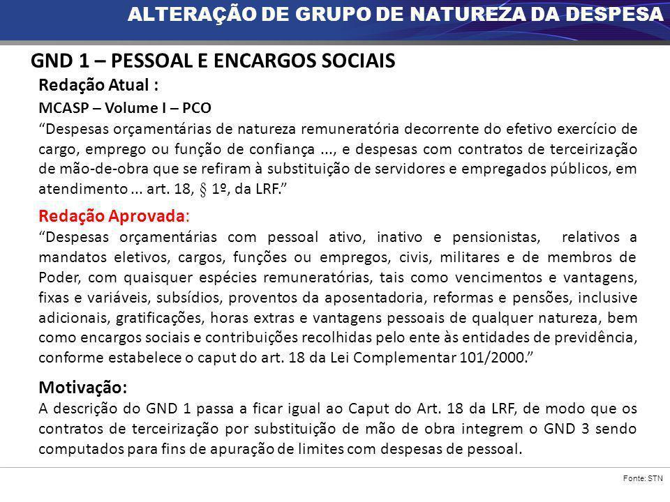 ALTERAÇÃO DE GRUPO DE NATUREZA DA DESPESA