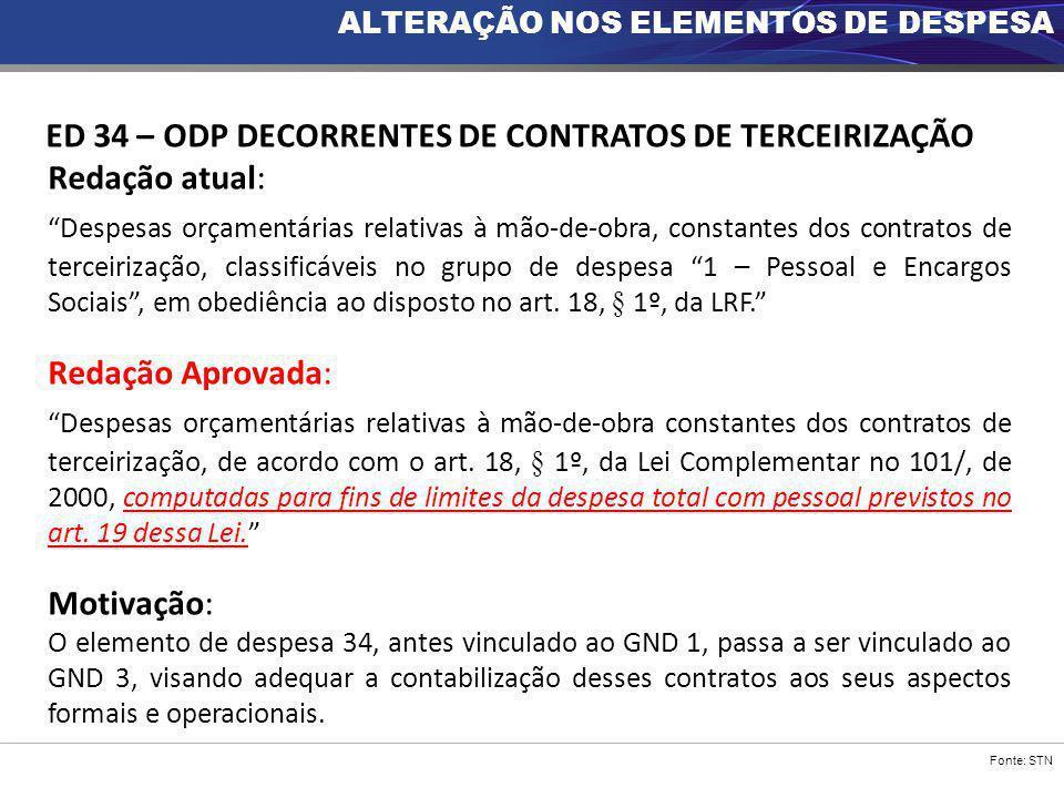 ALTERAÇÃO NOS ELEMENTOS DE DESPESA