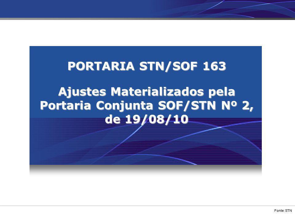 PORTARIA STN/SOF 163 Ajustes Materializados pela Portaria Conjunta SOF/STN Nº 2, de 19/08/10