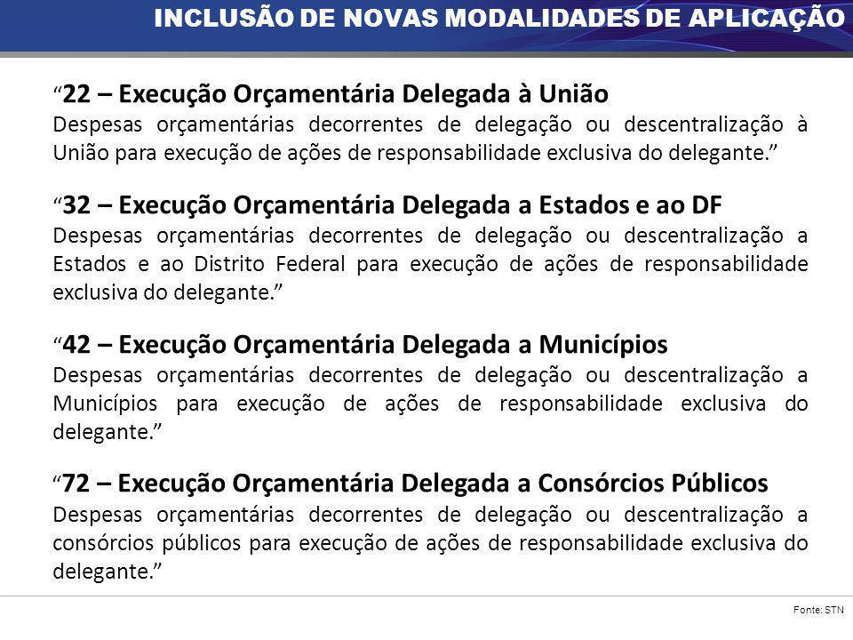 INCLUSÃO DE NOVAS MODALIDADES DE APLICAÇÃO