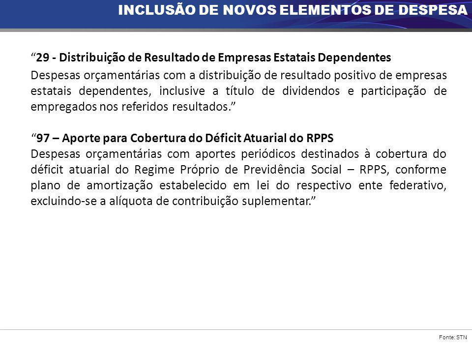 INCLUSÃO DE NOVOS ELEMENTOS DE DESPESA