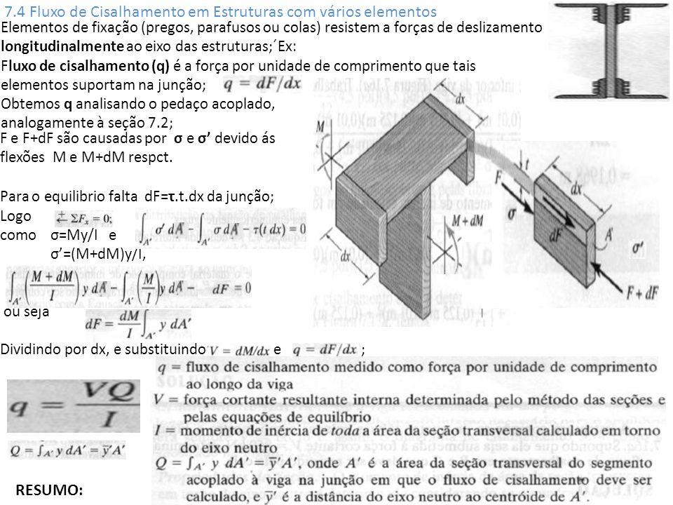 7.4 Fluxo de Cisalhamento em Estruturas com vários elementos