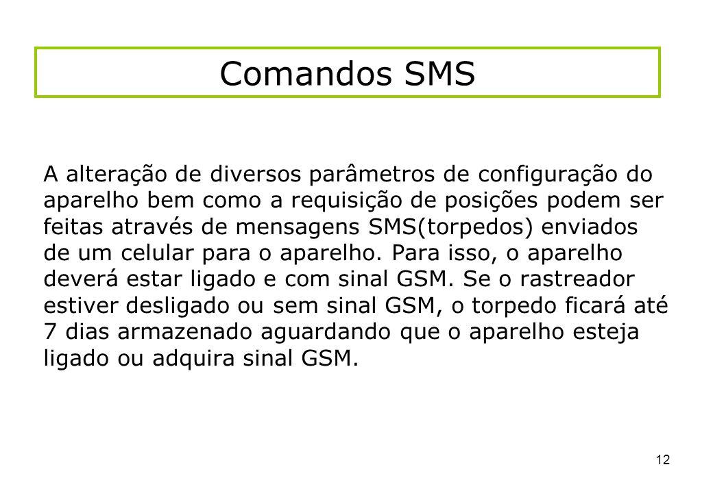 Comandos SMS