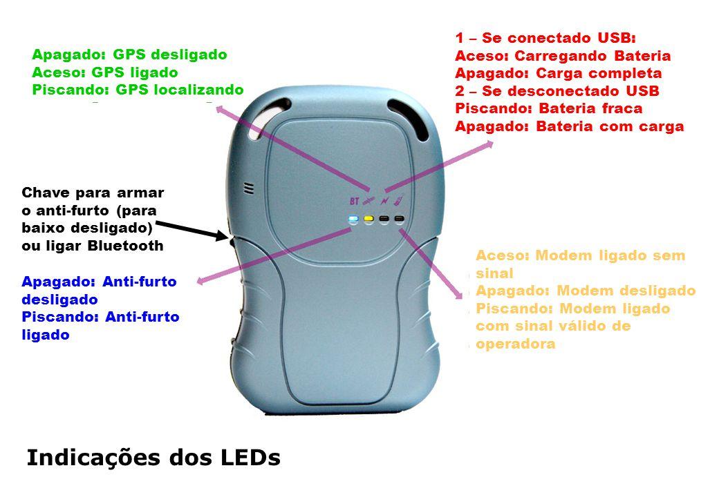Indicações dos LEDs 1 – Se conectado USB: Aceso: Carregando Bateria