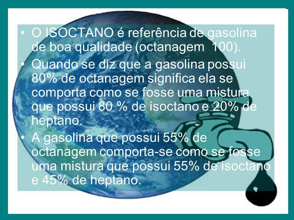 O ISOCTANO é referência de gasolina de boa qualidade (octanagem 100).