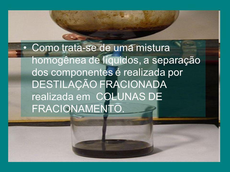 Como trata-se de uma mistura homogênea de líquidos, a separação dos componentes é realizada por DESTILAÇÃO FRACIONADA realizada em COLUNAS DE FRACIONAMENTO.