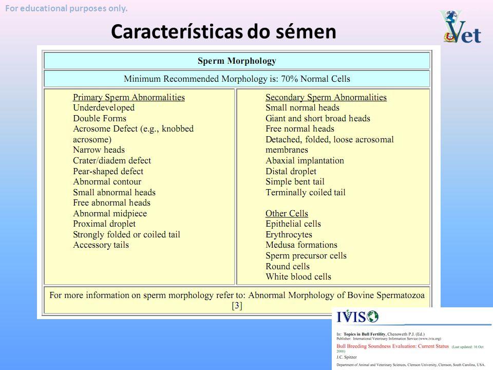 Características do sémen