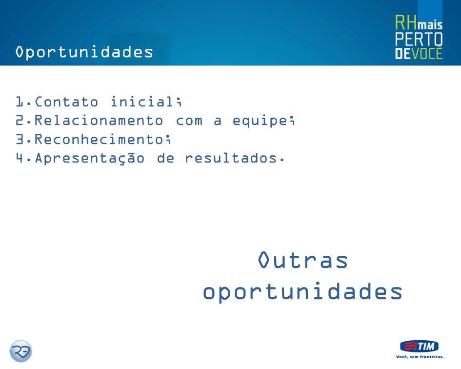 Outras oportunidades Oportunidades Contato inicial;
