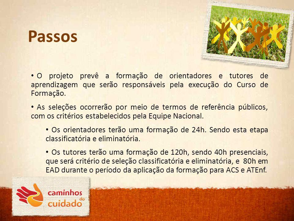 Passos O projeto prevê a formação de orientadores e tutores de aprendizagem que serão responsáveis pela execução do Curso de Formação.