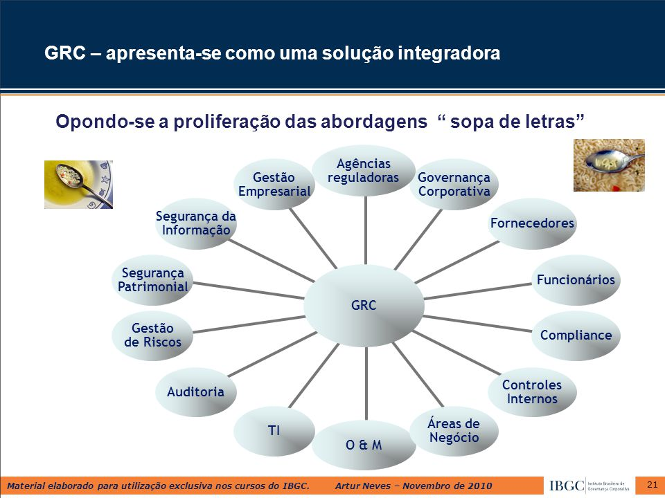 GRC – apresenta-se como uma solução integradora