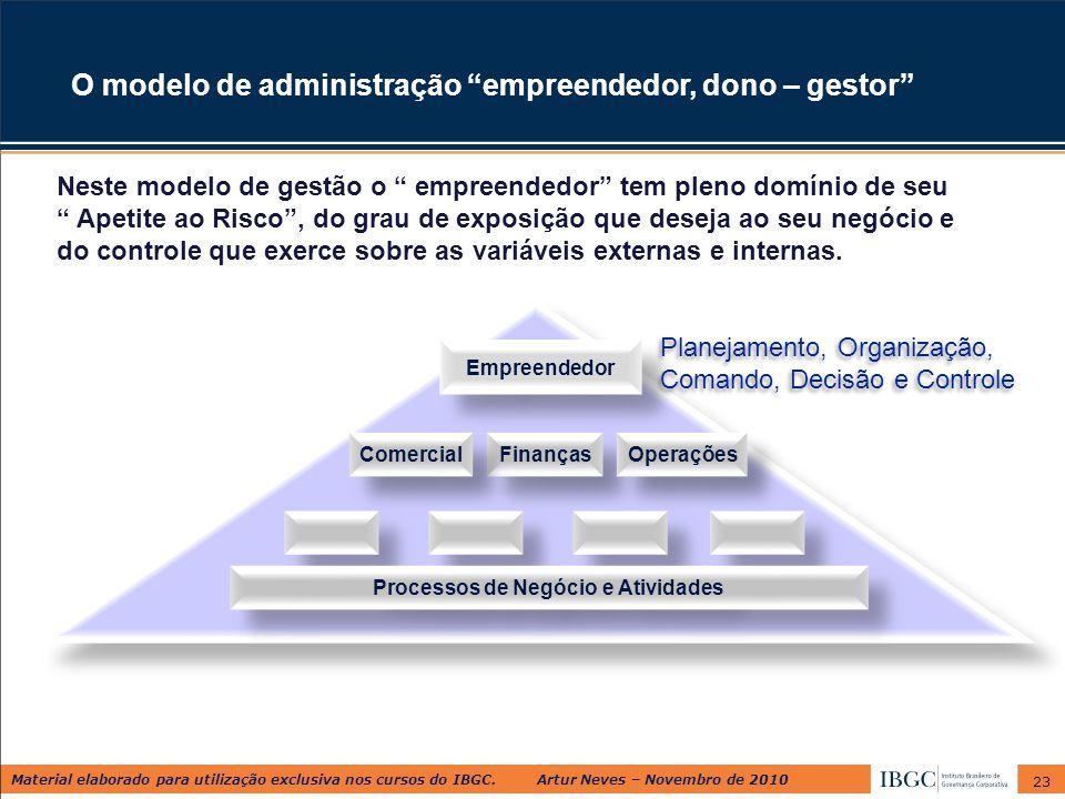 Processos de Negócio e Atividades