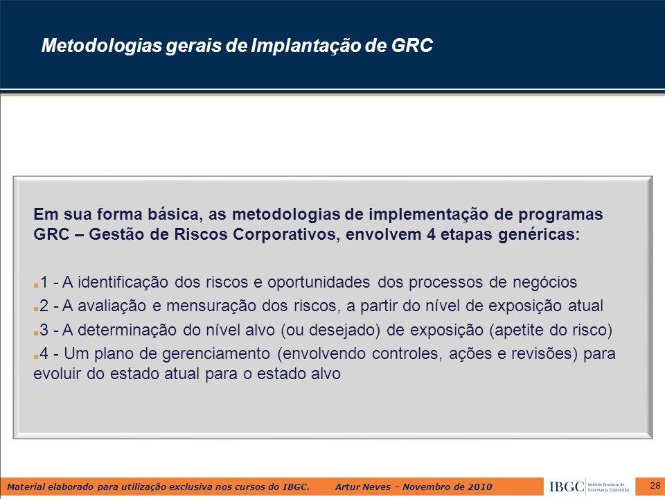 Metodologias gerais de Implantação de GRC