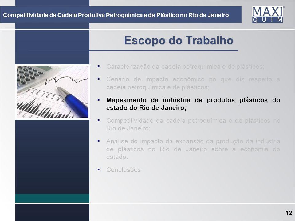 Competitividade da Cadeia Produtiva Petroquímica e de Plástico no Rio de Janeiro