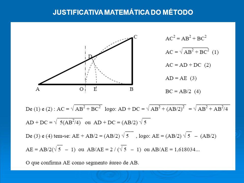 JUSTIFICATIVA MATEMÁTICA DO MÉTODO