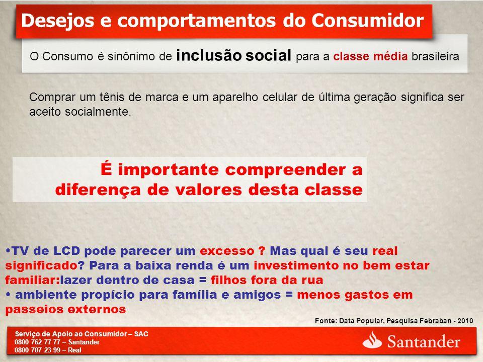 O Consumo é sinônimo de inclusão social para a classe média brasileira