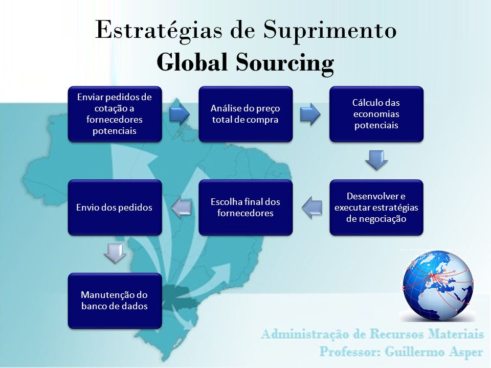 Estratégias de Suprimento Global Sourcing