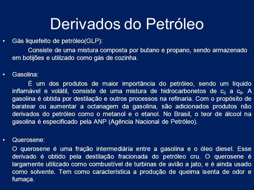 Derivados do Petróleo Gás liquefeito de petróleo(GLP):