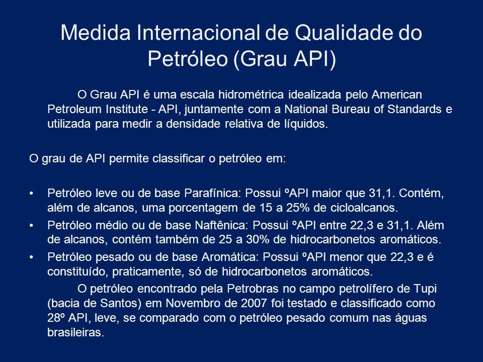Medida Internacional de Qualidade do Petróleo (Grau API)