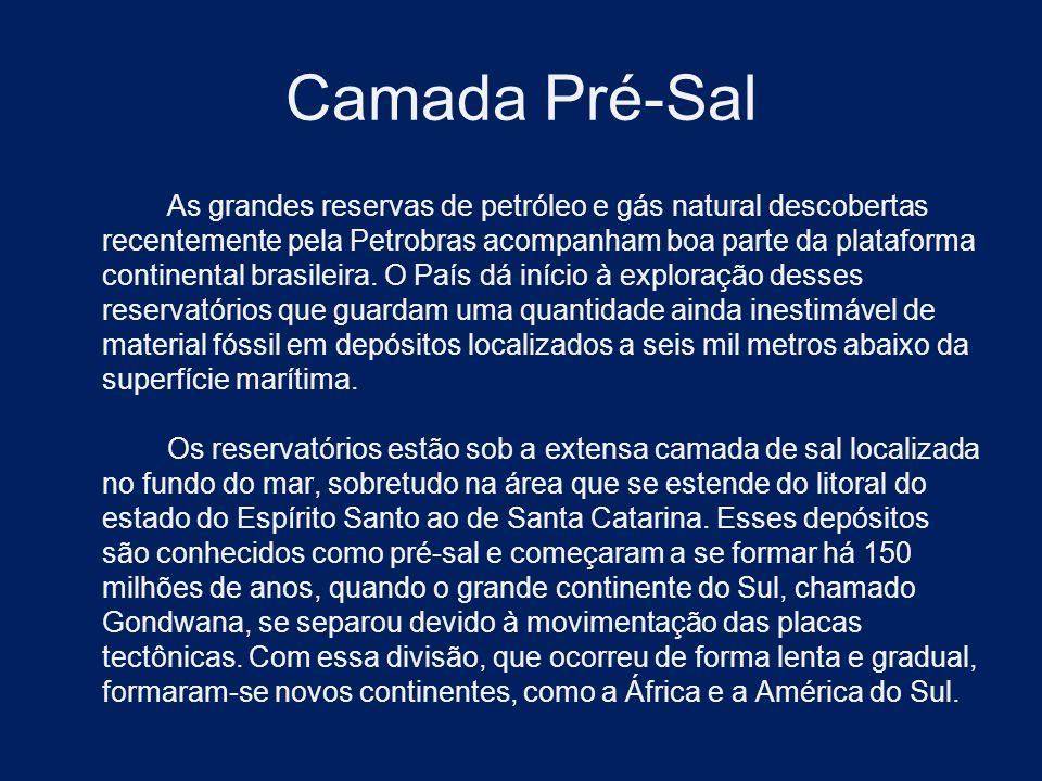 Camada Pré-Sal