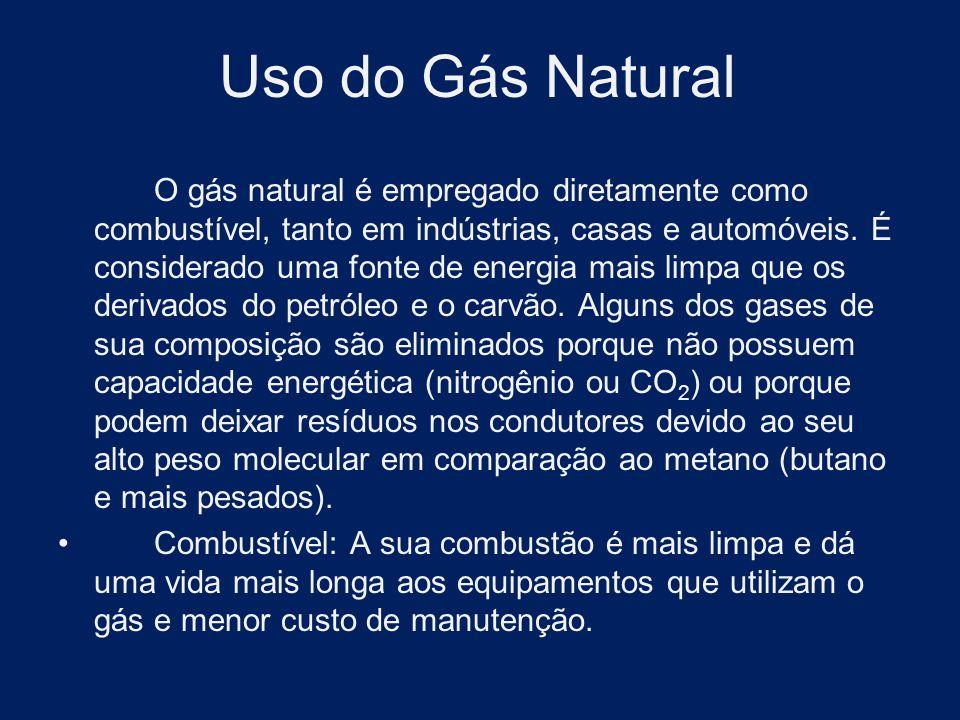 Uso do Gás Natural