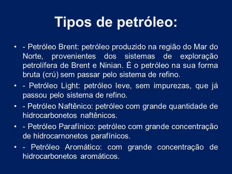 Tipos de petróleo: