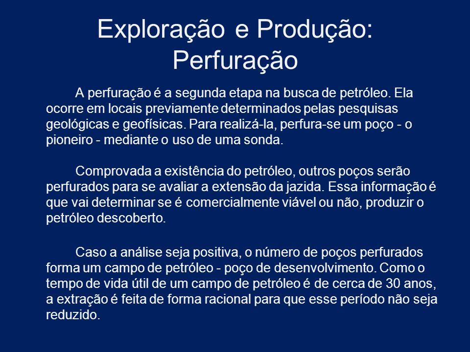 Exploração e Produção: Perfuração
