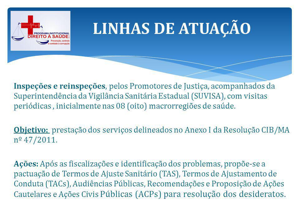 LINHAS DE ATUAÇÃO