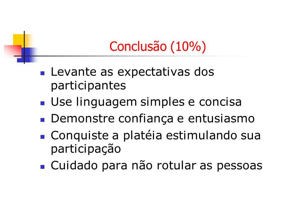 Conclusão (10%) Levante as expectativas dos participantes