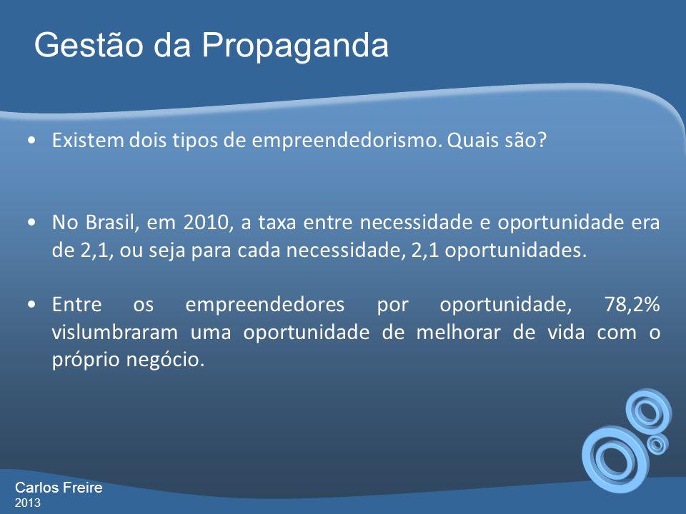 Gestão da Propaganda Existem dois tipos de empreendedorismo. Quais são