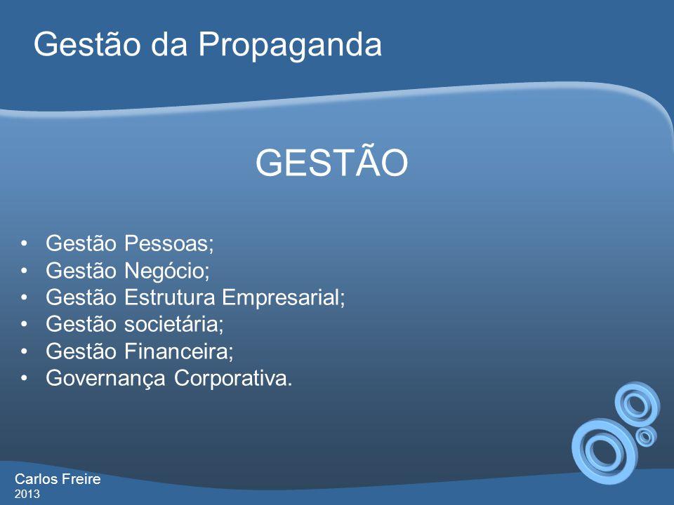 GESTÃO Gestão da Propaganda Gestão Pessoas; Gestão Negócio;