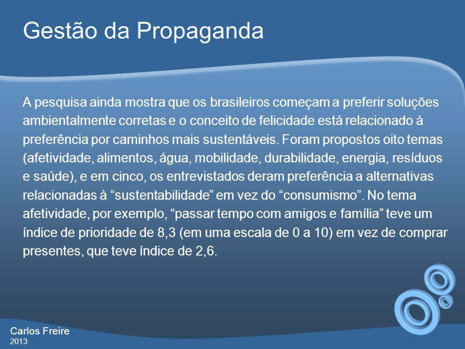 Gestão da Propaganda