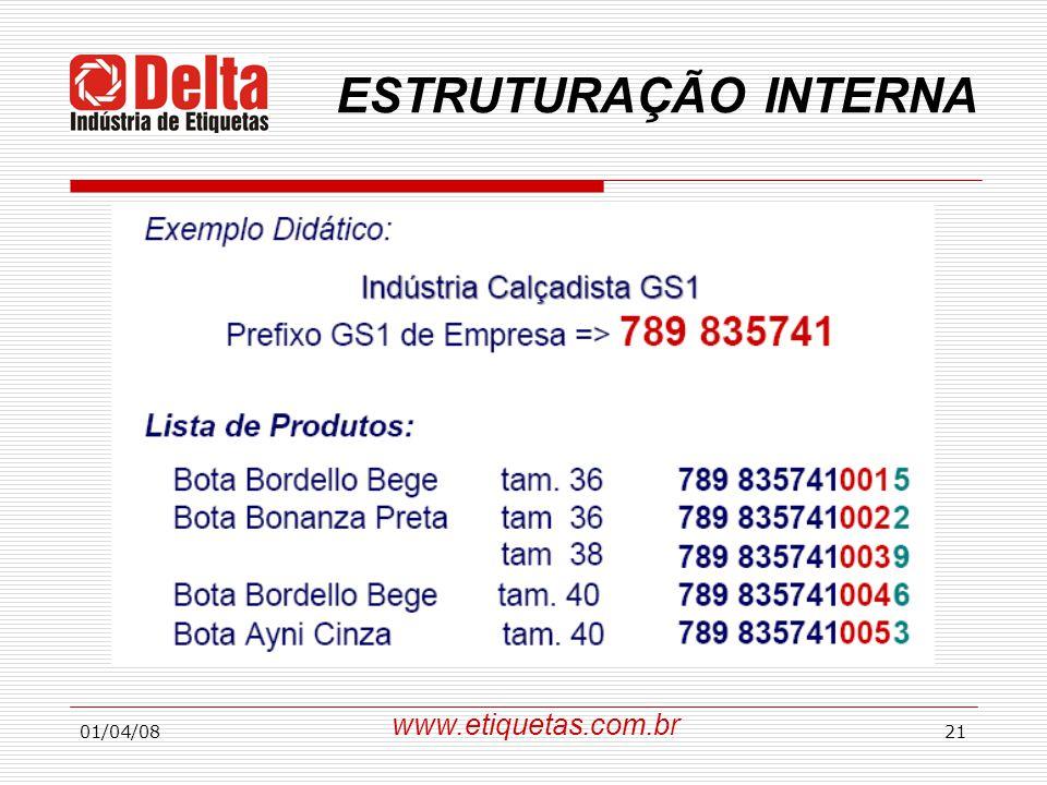 ESTRUTURAÇÃO INTERNA www.etiquetas.com.br 01/04/08