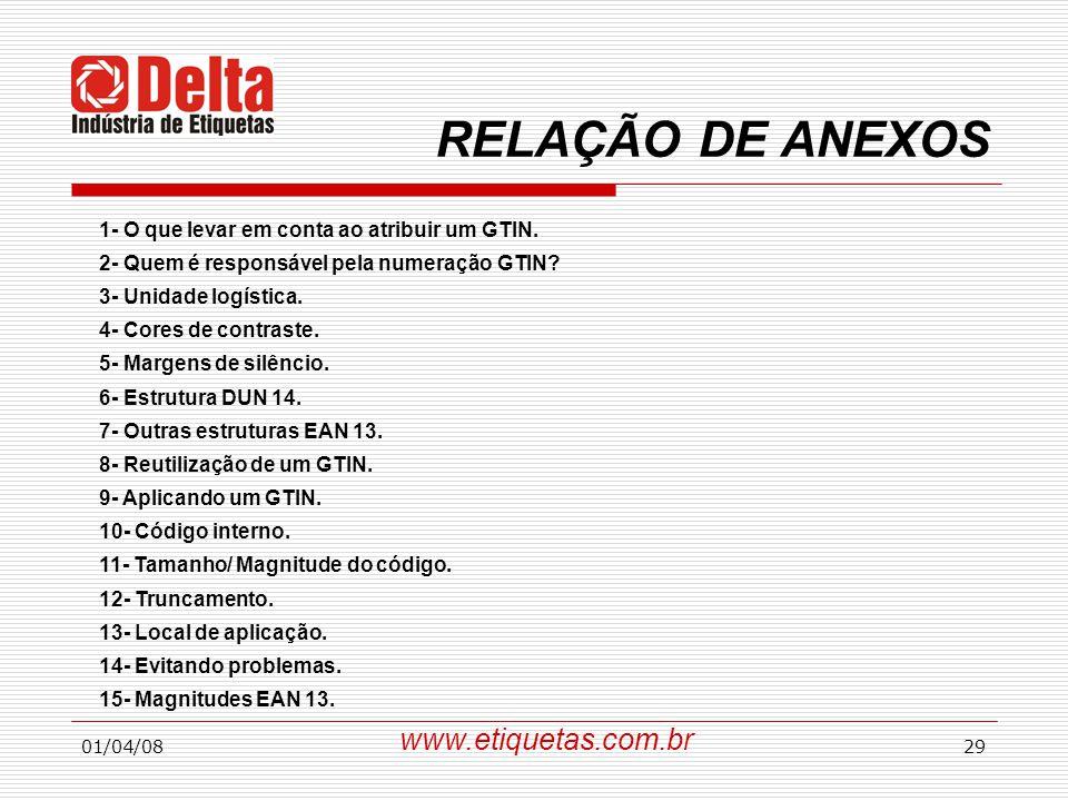 RELAÇÃO DE ANEXOS www.etiquetas.com.br