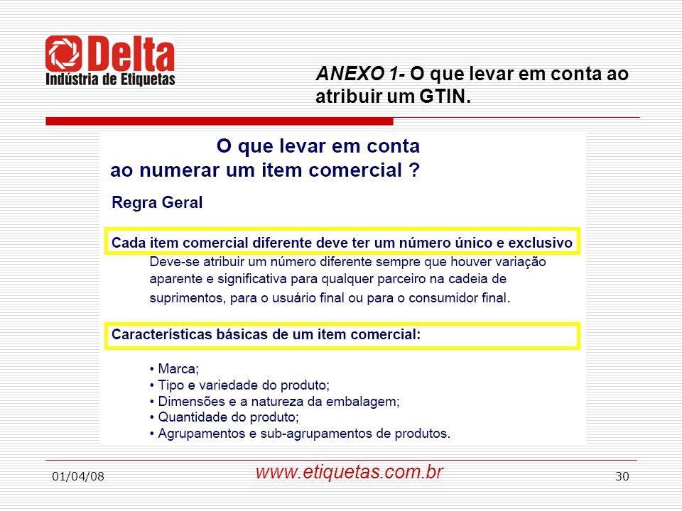 ANEXO 1- O que levar em conta ao atribuir um GTIN.