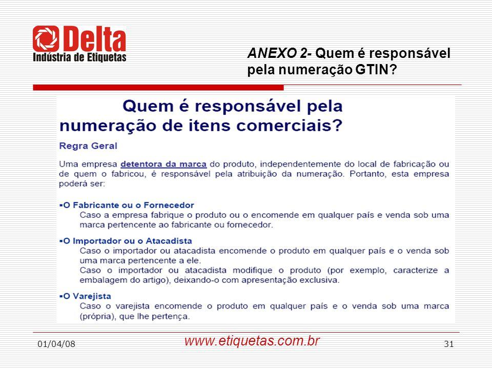 ANEXO 2- Quem é responsável pela numeração GTIN