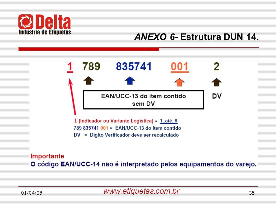 ANEXO 6- Estrutura DUN 14. www.etiquetas.com.br 01/04/08