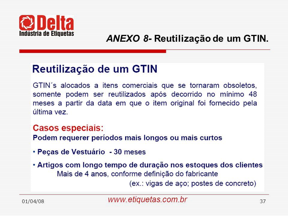 ANEXO 8- Reutilização de um GTIN.