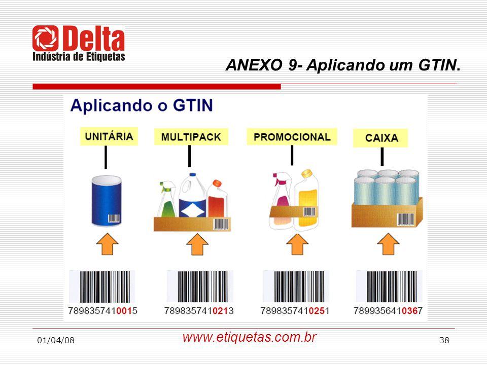 ANEXO 9- Aplicando um GTIN.