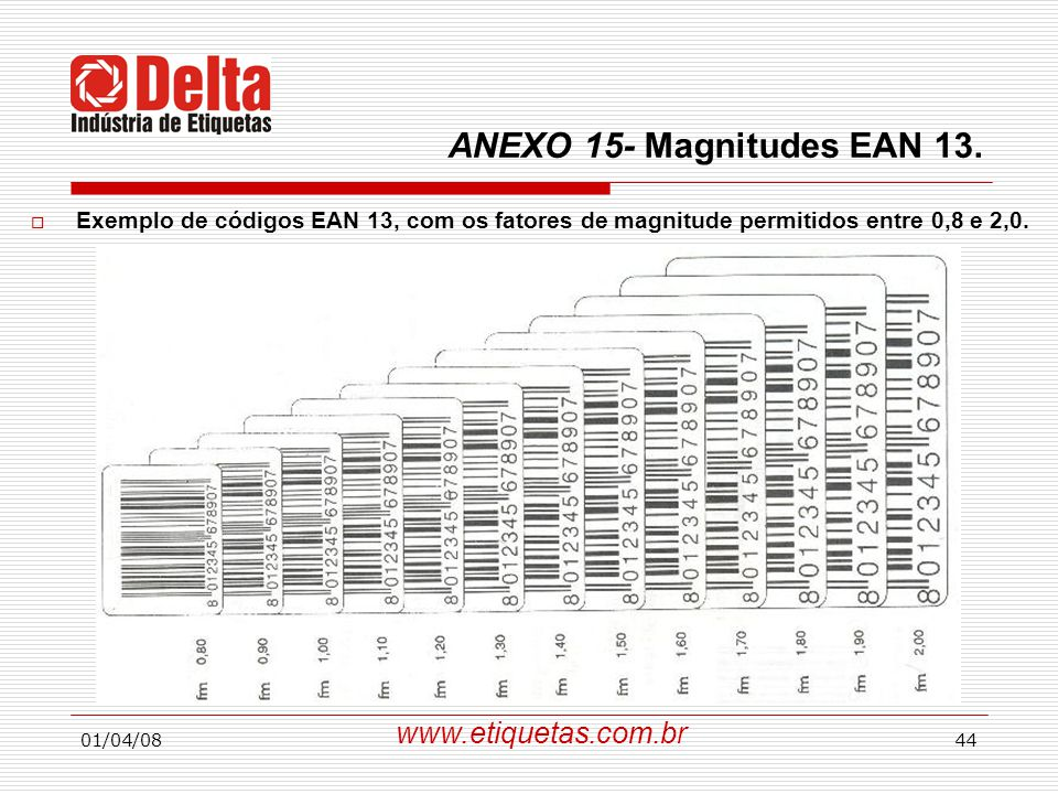 ANEXO 15- Magnitudes EAN 13. www.etiquetas.com.br
