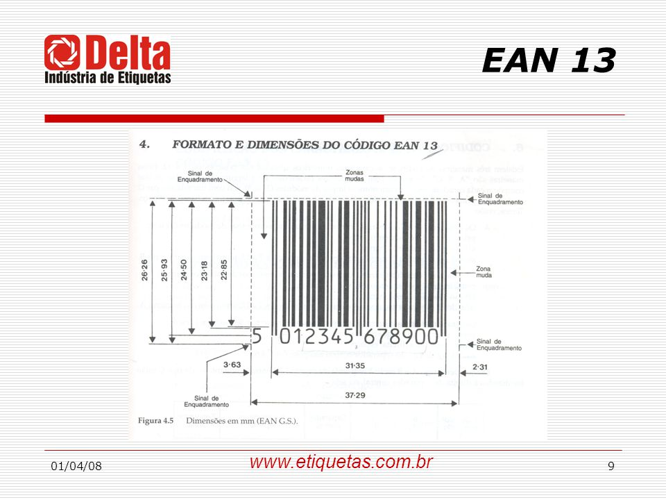 EAN 13 www.etiquetas.com.br 01/04/08
