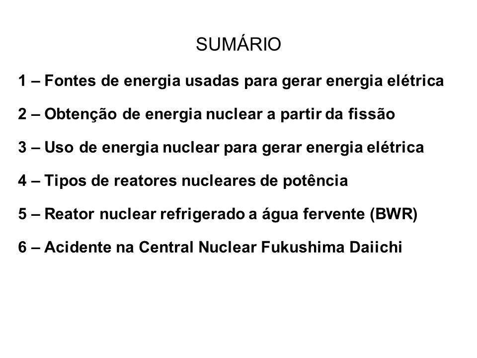 SUMÁRIO 1 – Fontes de energia usadas para gerar energia elétrica