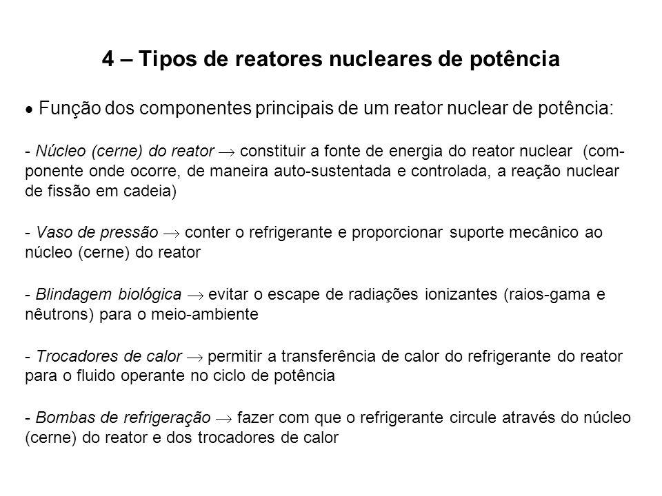 4 – Tipos de reatores nucleares de potência