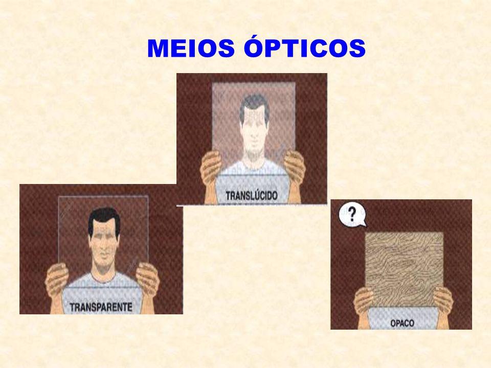 MEIOS ÓPTICOS