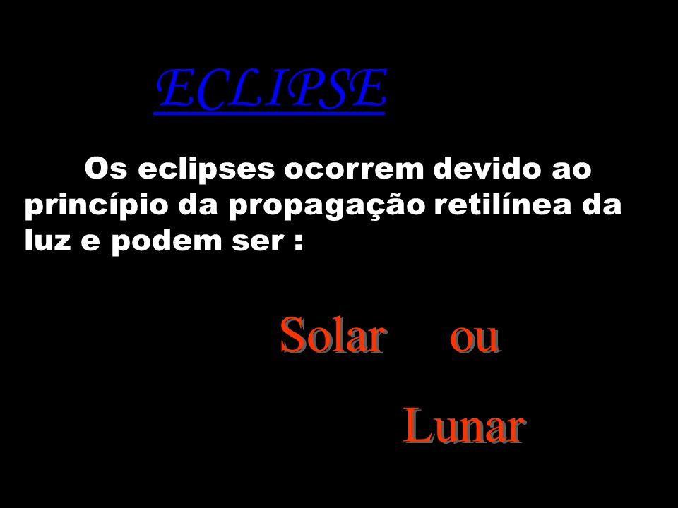 ECLIPSE Os eclipses ocorrem devido ao princípio da propagação retilínea da luz e podem ser : Solar ou.