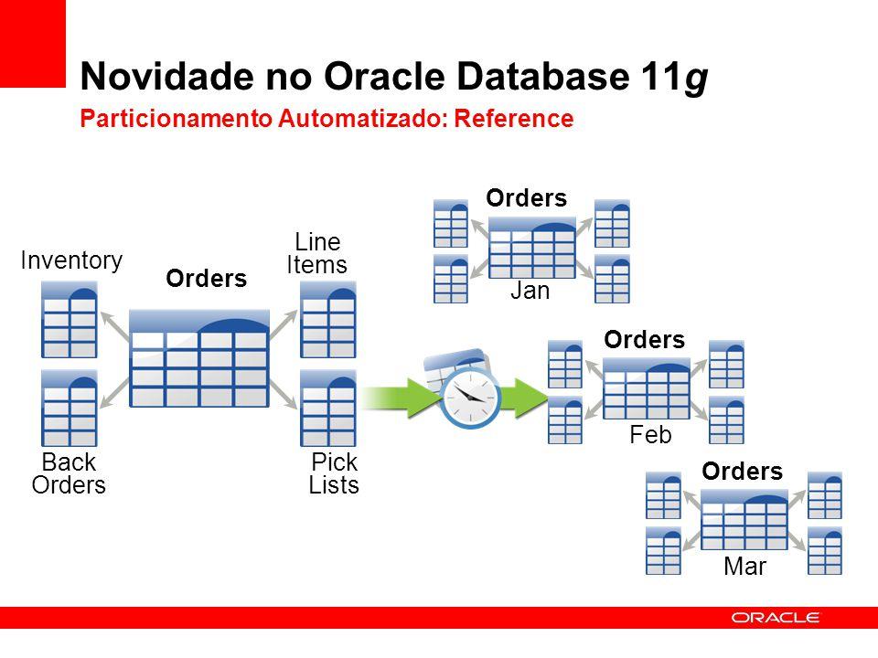 Novidade no Oracle Database 11g Particionamento Automatizado: Reference
